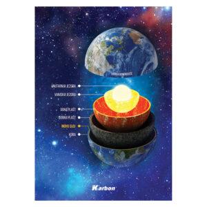 Bilježnica Karbon zemljopis